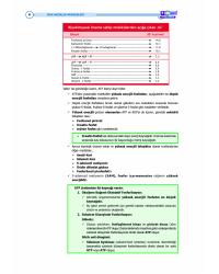 DUS Şampiyonların Notu - BİYOKİMYA ( 7-1 )