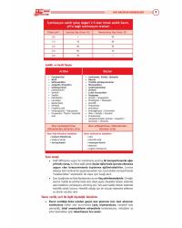 DUS Şampiyonların Notu - FARMAKOLOJİ ( 7-1 )