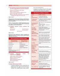 ProspekTUS SORULARI ( 5.Baskı ) FARMAKOLOJİ